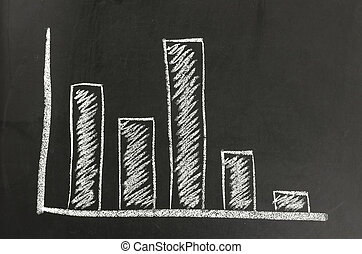 Business graph on a black board