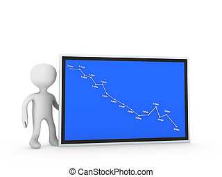 business graph panel