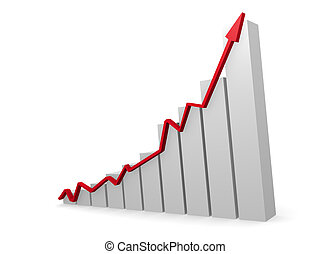 Business graph with a red upswing arrow