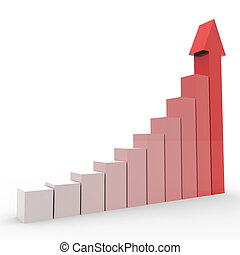 Business graph with going up red arrow.