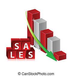 business, graphique, ventes, flèche, tomber, crise, rouges