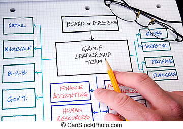 Business Graphs and Charts - Organizational & Planning...
