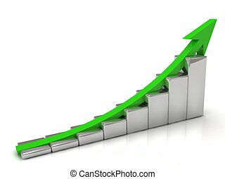 Business growth and the green arrow on a white background