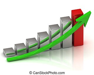 Business growth of silver and red bars