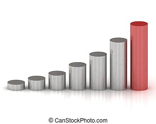 Business growth of silver columns