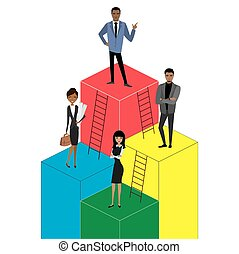 Business Growth or career ladder