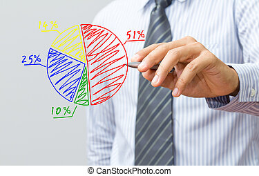 Business hand drawing a market share chart