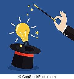 Business hand with lightbulb idea