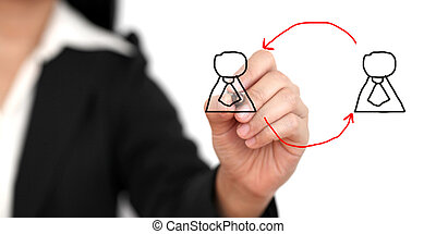 Job Rotation - Business hand writing Job Rotation for...