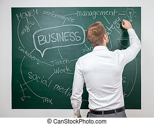 Business idea to write down - Youn man writing down business...