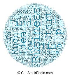 business ideas entrepreneur 1 text background wordcloud concept