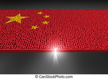 Business in China challenge