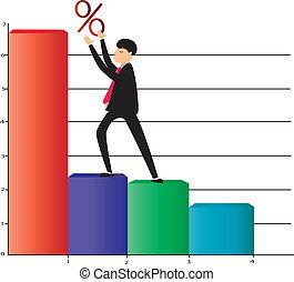 business increasing sales