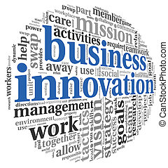 Business innovation in word tag cloud