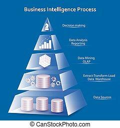 Business Intelligence concept using pyramid design