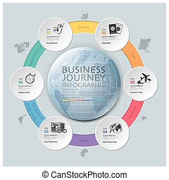 Business Journey With Global Round Circle Continent Diagram...