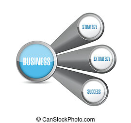 Business News,Business Linking,Business Development