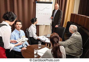Business man at team meeting discuss flip-chart - Executive...