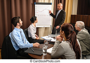 Business man at team meeting point flip-chart - Executive ...