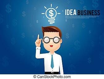 idea business