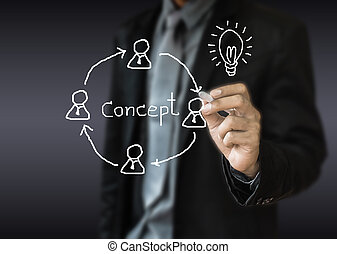 business man concept