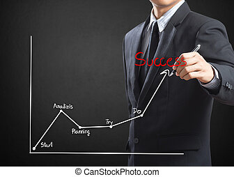 Business man drawing success chart