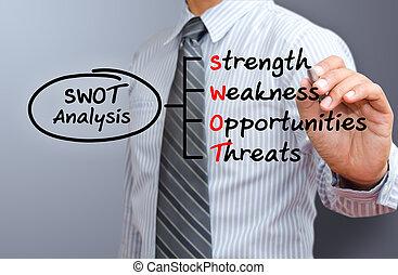 business man drawing swot of marketing diagram (swot)