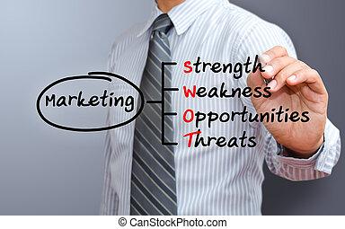 business man drawing swot of marketing diagram