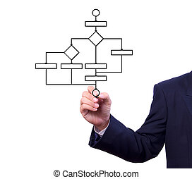 business man hand drawing flow chart isolated