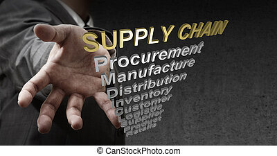 business man hand shows 3d text supply chain and related words as concept