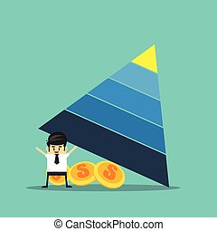 Business man lift up pyramid chart
