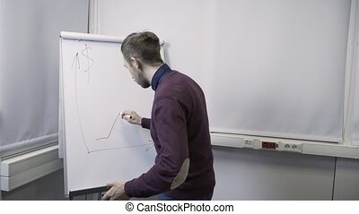 Business man performs a report at the flipchart....