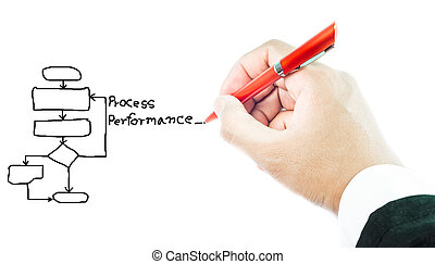 business man process performance on white background