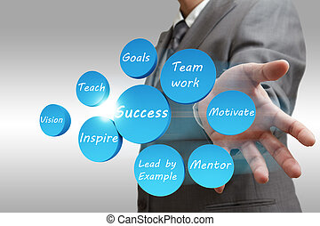 Business man shows success abstract flow chart