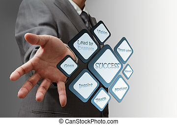 Business man shows success flow chart