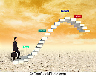 business man stepping on stair with product life cycle...