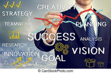 Business man with concepts of innovation and success