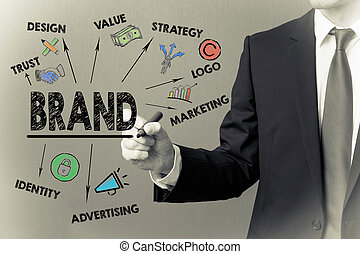 Business man writing - Brand concept