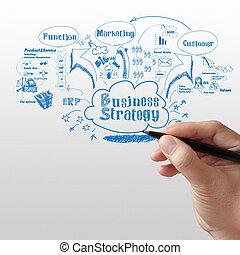 business man writing business strategy