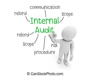 internal audit - business man writing internal audit concept...