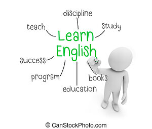 learn english - business man writing learn english concept ,...