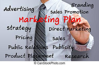 business man writing marketing plan concept (branding)