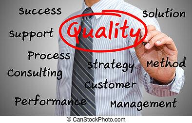 business man writing quality concept (quality)