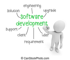 Software development concept blueprint of gears software software development malvernweather Choice Image