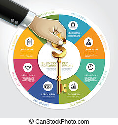 Business management diagram concept