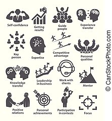 Business management icons Pack 40 Icons for leadership,...