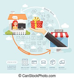 Business marketing online conceptual. Businessman hands holding gift box to women customers. Vector Illustration.
