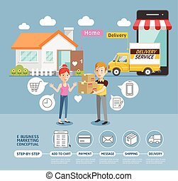Business marketing online delivery service conceptual. Delivery courier man holding cardboard box in front of delivery car with a big mobile to women customers at her house. Vector Illustration.