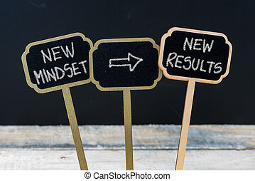 Business message NEW MINDSET NEW RESULTS
