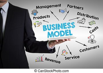 Business Model Concept. Chart with keywords and icons